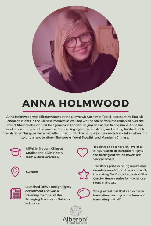 Anna Holmwood